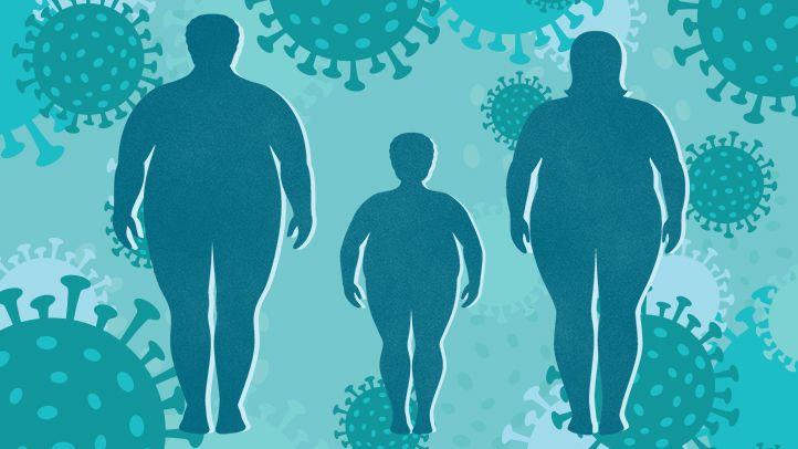 COVID-19-ით დაავადებულ სიმსუქნის მქონე პაციენტებს აქვთ უფრო მაღალი ვირუსული დატვირთვა, უფრო ხანგრძლივად